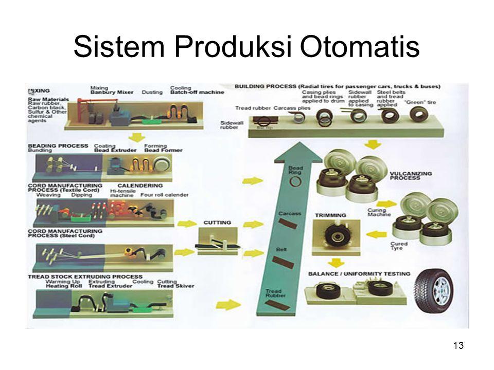 13 Sistem Produksi Otomatis