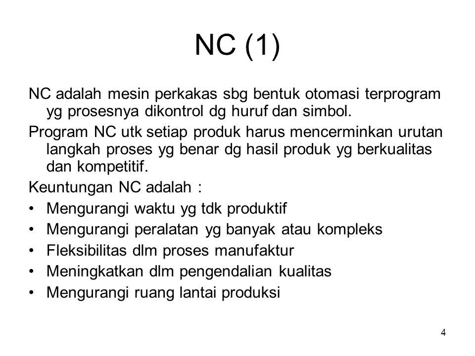 4 NC (1) NC adalah mesin perkakas sbg bentuk otomasi terprogram yg prosesnya dikontrol dg huruf dan simbol. Program NC utk setiap produk harus mencer