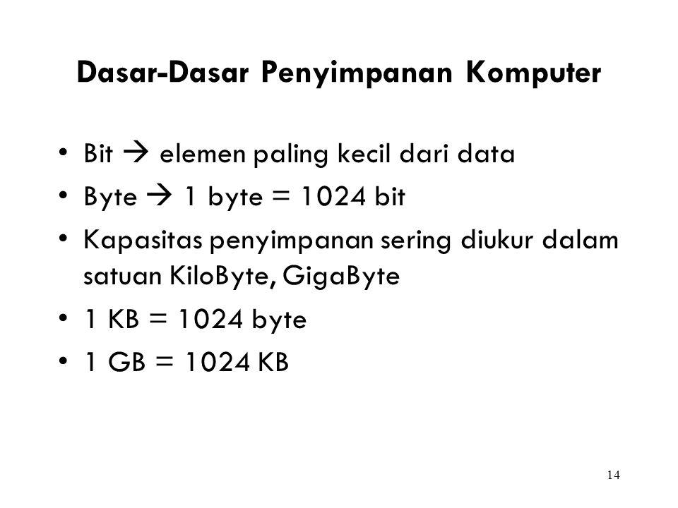 14 Dasar-Dasar Penyimpanan Komputer Bit  elemen paling kecil dari data Byte  1 byte = 1024 bit Kapasitas penyimpanan sering diukur dalam satuan Kilo