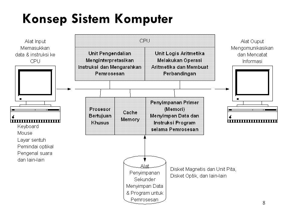 8 Konsep Sistem Komputer