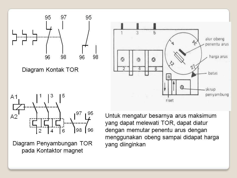 Diagram Kontak TOR Diagram Penyambungan TOR pada Kontaktor magnet Untuk mengatur besarnya arus maksimum yang dapat melewati TOR, dapat diatur dengan m