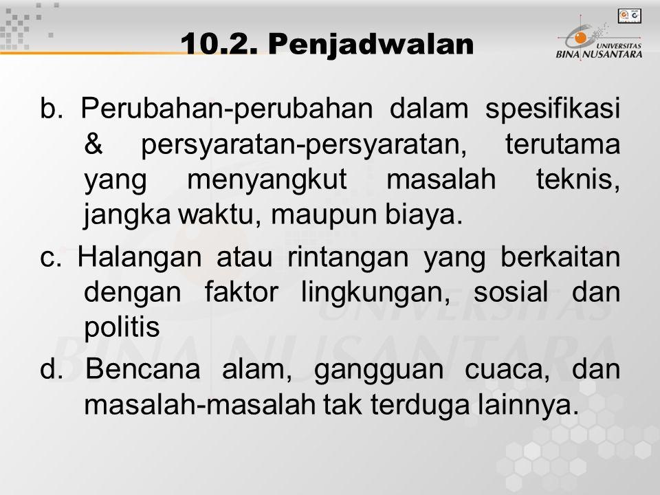 10.2. Penjadwalan b. Perubahan-perubahan dalam spesifikasi & persyaratan-persyaratan, terutama yang menyangkut masalah teknis, jangka waktu, maupun bi