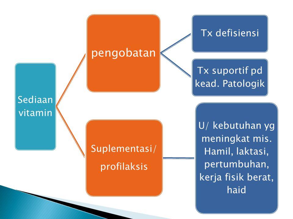 Sediaan vitamin pengobatan Tx defisiensi Tx suportif pd kead. Patologik Suplementasi/ profilaksis U/ kebutuhan yg meningkat mis. Hamil, laktasi, pertu