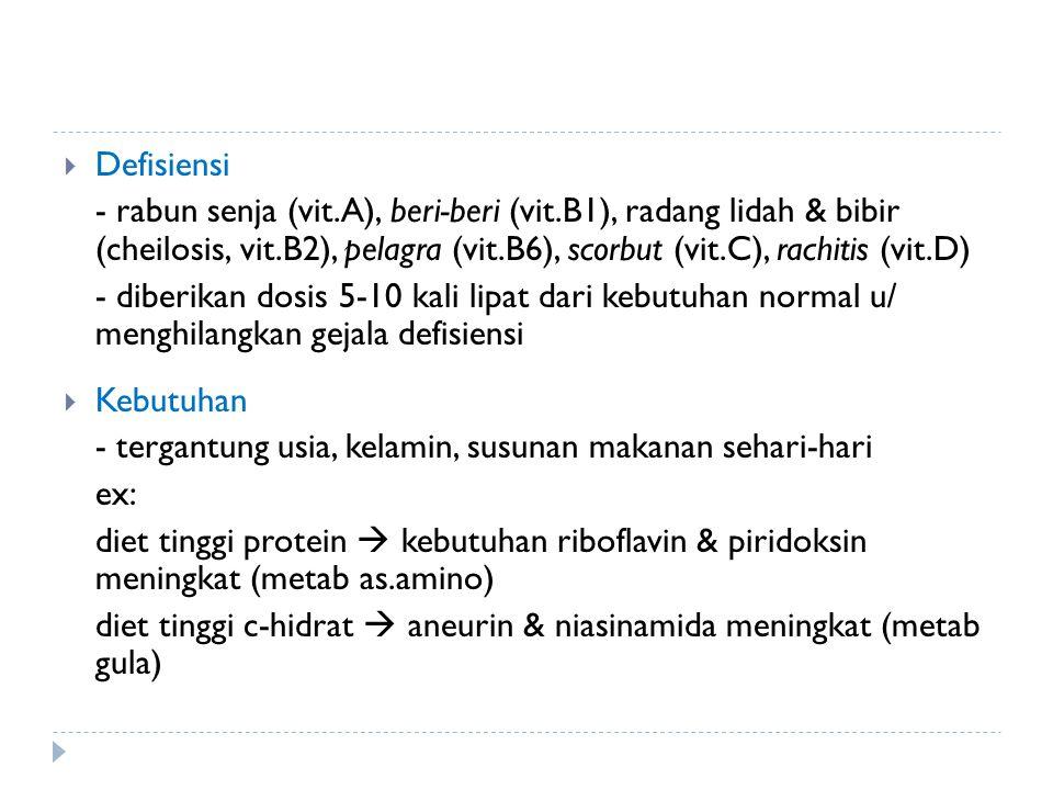  Defisiensi - rabun senja (vit.A), beri-beri (vit.B1), radang lidah & bibir (cheilosis, vit.B2), pelagra (vit.B6), scorbut (vit.C), rachitis (vit.D)