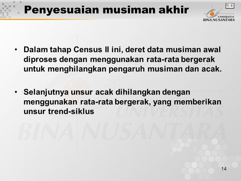 14 Penyesuaian musiman akhir Dalam tahap Census II ini, deret data musiman awal diproses dengan menggunakan rata-rata bergerak untuk menghilangkan pen