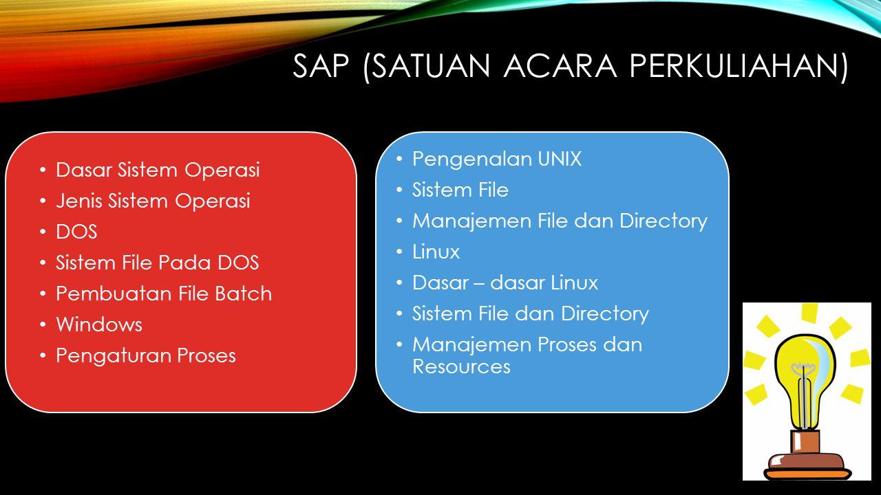 SAP (SATUAN ACARA PERKULIAHAN) Dasar Sistem Operasi Jenis Sistem Operasi DOS Sistem File Pada DOS Pembuatan File Batch Windows Pengaturan Proses Penge