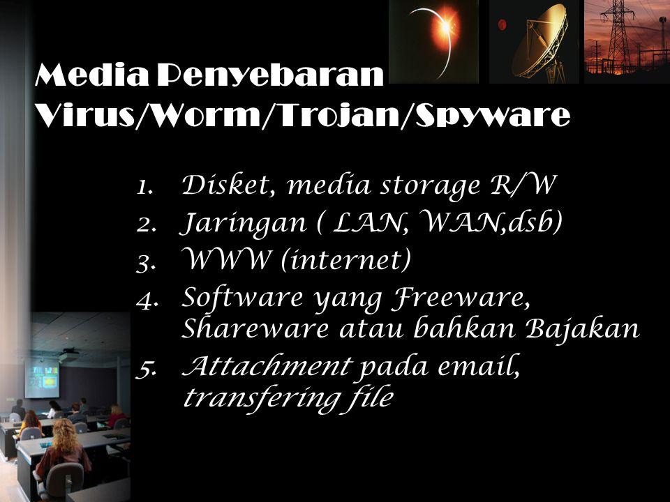 Pengamanan 1.Gunakan antivirus dengan update terbaru.