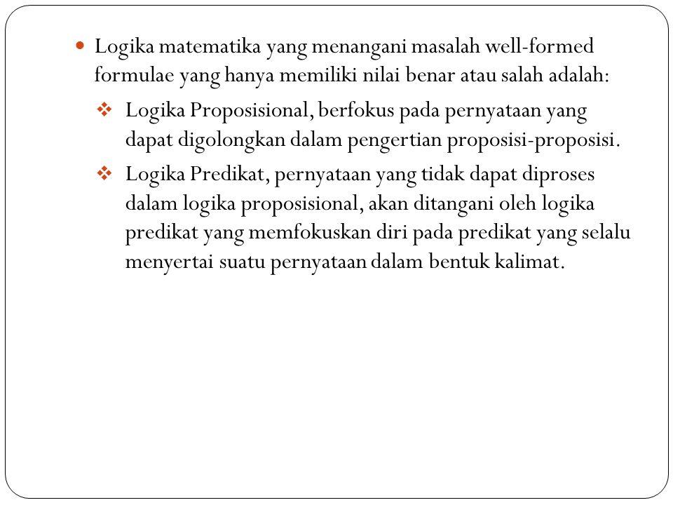 Logika klasik dan modern termasuk logika deduktif. Dimana premis-premis dari suatu argumen yang valid harus memiliki kesimpulan, atau kebenaran suatu