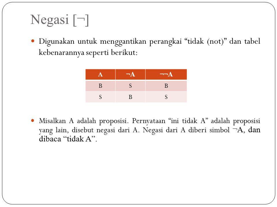 Disjungsi [v] Misalkan A dan B adalah proposisi.