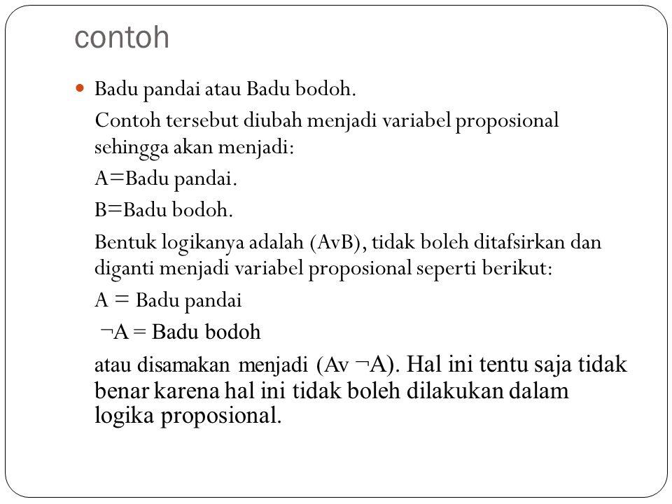 Negasi [¬] Digunakan untuk menggantikan perangkai tidak (not) dan tabel kebenarannya seperti berikut: A ¬A¬A¬¬A BSB SBS Misalkan A adalah proposisi.