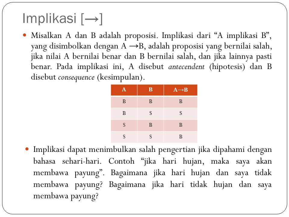 contoh Badu pandai atau Badu bodoh. Contoh tersebut diubah menjadi variabel proposional sehingga akan menjadi: A=Badu pandai. B=Badu bodoh. Bentuk log