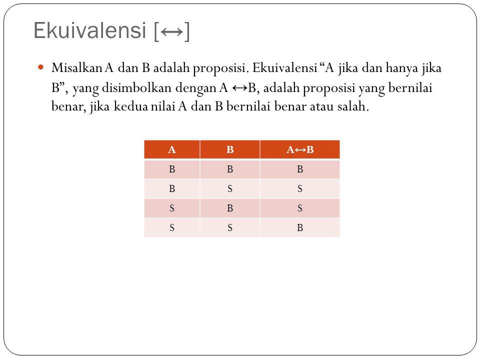 Implikasi [→] Misalkan A dan B adalah proposisi.