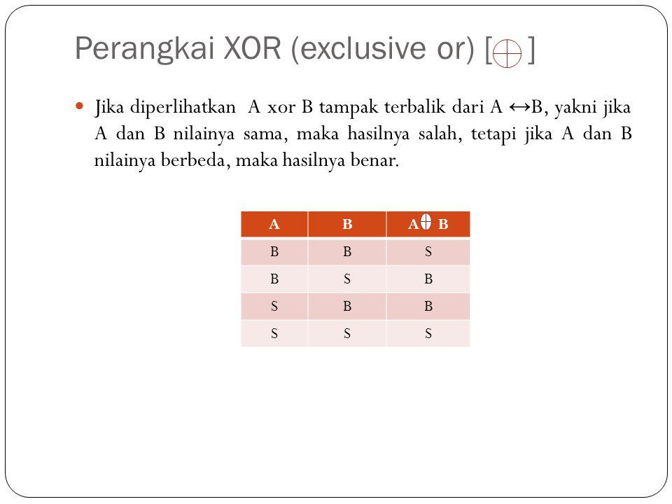 Perangkai tidak atau [↓] Jika diperhatikan nilai kebenaran dari (AvB), hasilnya akan terlihat terbalik dari A ↓ B.