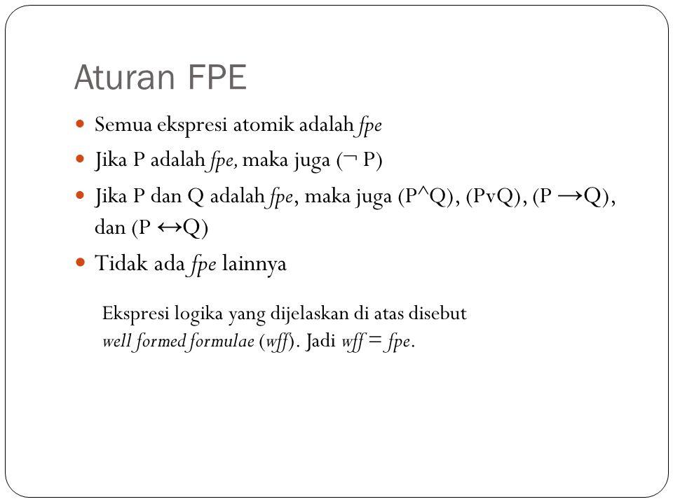 Skema Merupakan salah satu cara untuk menyederhanakan suatu proposisi majemuk yang rumit dengan memberi huruf tertentu untuk menggantikan satu subekspresi.
