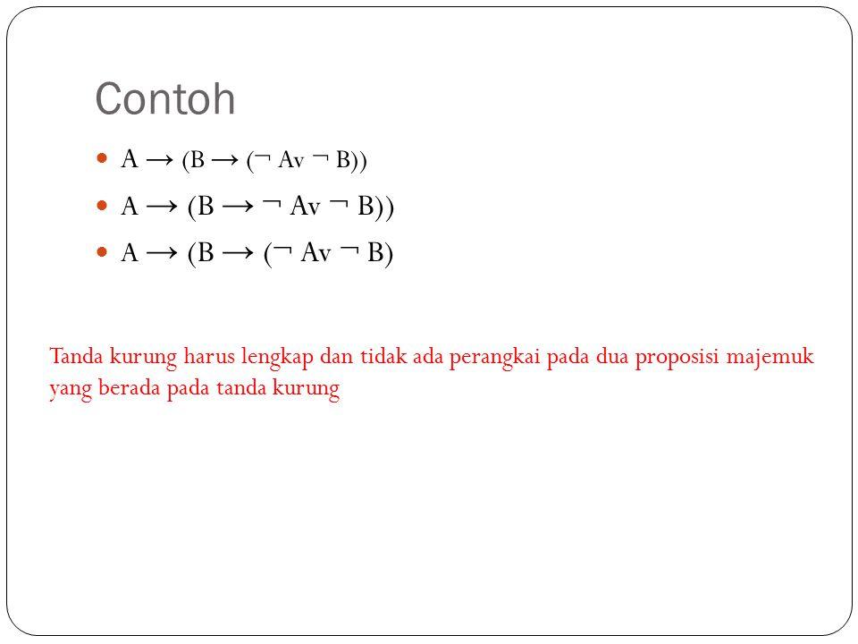Aturan FPE Semua ekspresi atomik adalah fpe Jika P adalah fpe, maka juga ( ¬ P) Jika P dan Q adalah fpe, maka juga (P^Q), (PvQ), (P → Q ), dan (P ↔ Q)