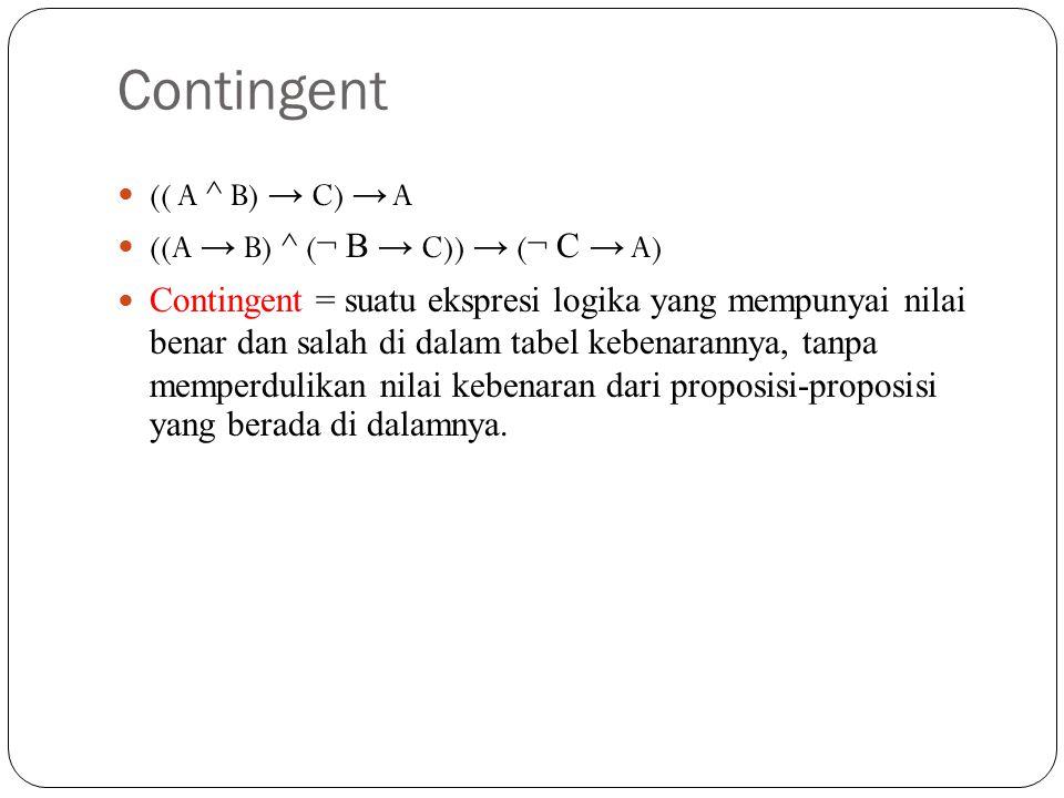 KONTRADIKSI A ^ ¬ A (( A v B) ^ ¬ A) ^ ¬ B Kontradiksi = suatu ekspresi logika yang selalu bernilai salah di dalam tabel kebenarannya, tanpa memperdulikan nilai kebenaran dari proposisi-proposisi yang berada di dalamnya.