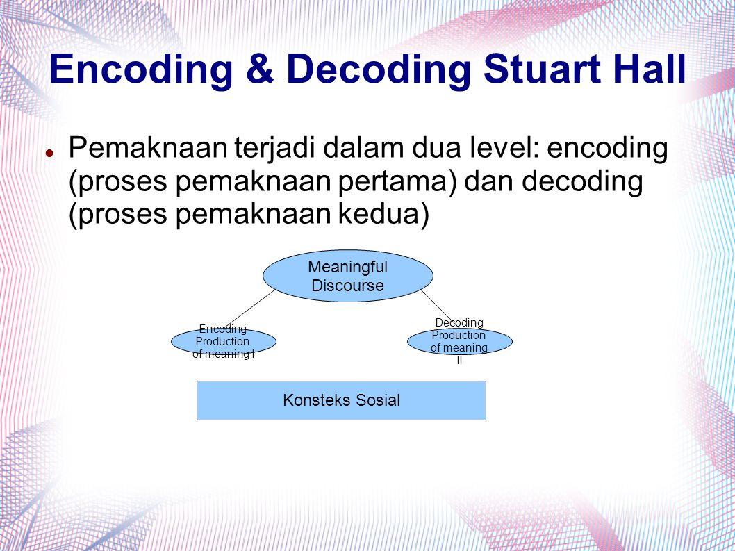 Encoding & Decoding Stuart Hall Pemaknaan terjadi dalam dua level: encoding (proses pemaknaan pertama) dan decoding (proses pemaknaan kedua) Meaningfu