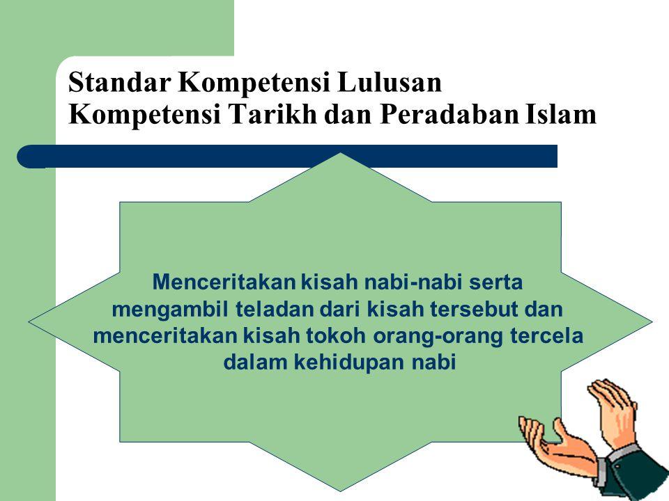Hasil & Urutan Pengembangan Kompetensi Tarikh dan Peradaban Islam Kelas IV : Kisah Nabi Adam Kisah Nabi Muhammad Saw.