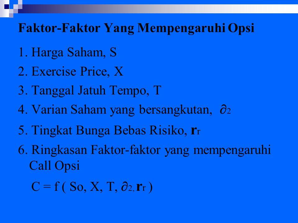 Faktor-Faktor Yang Mempengaruhi Opsi 1. Harga Saham, S 2. Exercise Price, X 3. Tanggal Jatuh Tempo, T 4. Varian Saham yang bersangkutan,  2 5. Tingka