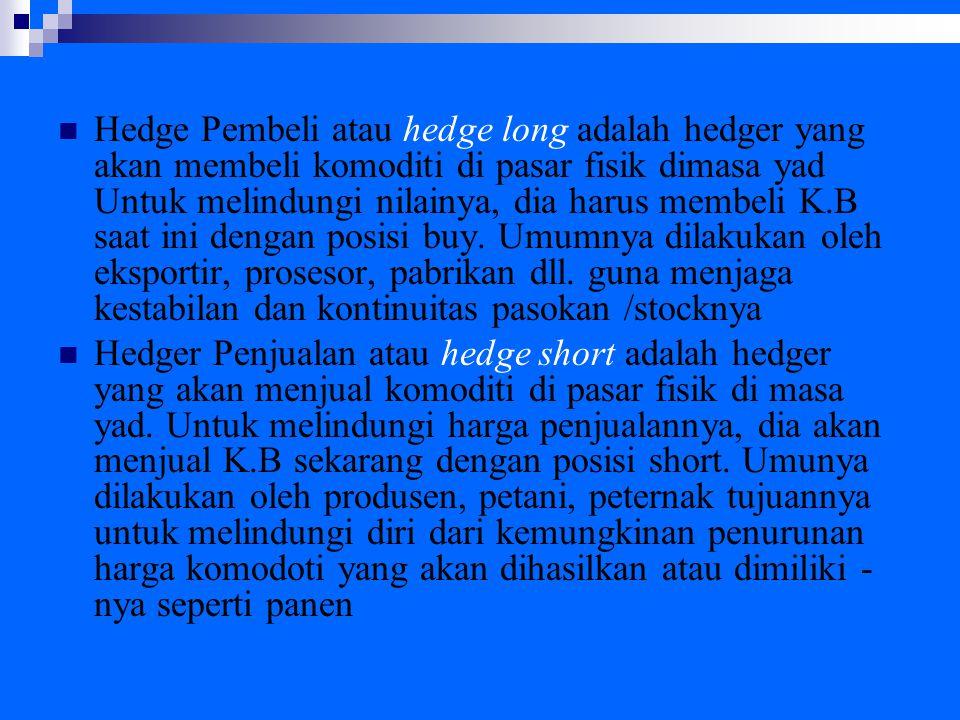 Hedge Pembeli atau hedge long adalah hedger yang akan membeli komoditi di pasar fisik dimasa yad Untuk melindungi nilainya, dia harus membeli K.B saat ini dengan posisi buy.