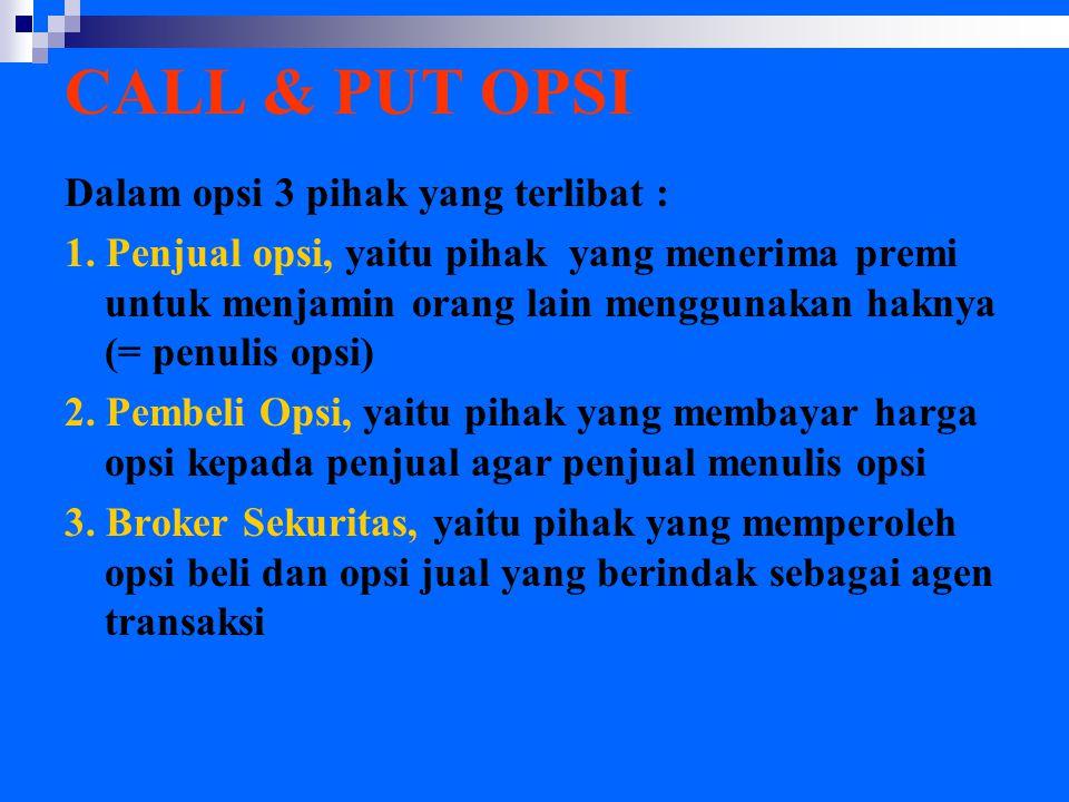CALL & PUT OPSI Dalam opsi 3 pihak yang terlibat : 1. Penjual opsi, yaitu pihak yang menerima premi untuk menjamin orang lain menggunakan haknya (= pe