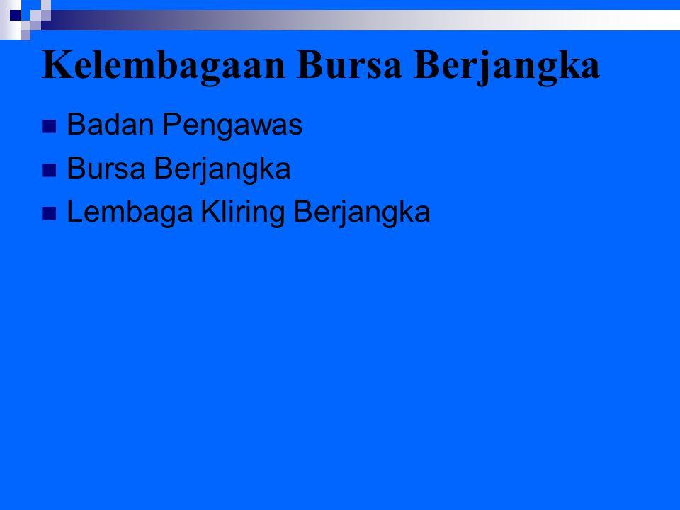 Kelembagaan Bursa Berjangka Badan Pengawas Bursa Berjangka Lembaga Kliring Berjangka