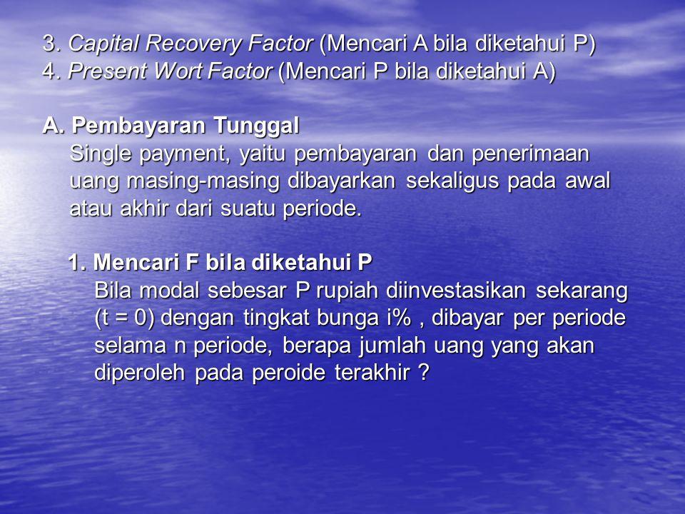 3. Capital Recovery Factor (Mencari A bila diketahui P) 4. Present Wort Factor (Mencari P bila diketahui A) A. Pembayaran Tunggal Single payment, yait