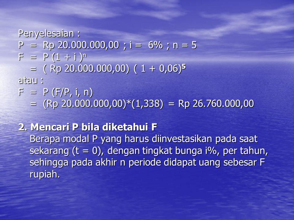 Penyelesaian : P = Rp 20.000.000,00 ; i = 6% ; n = 5 F = P (1 + i ) n = ( Rp 20.000.000,00) ( 1 + 0,06) 5 atau : F= P (F/P, i, n) = (Rp 20.000.000,00)