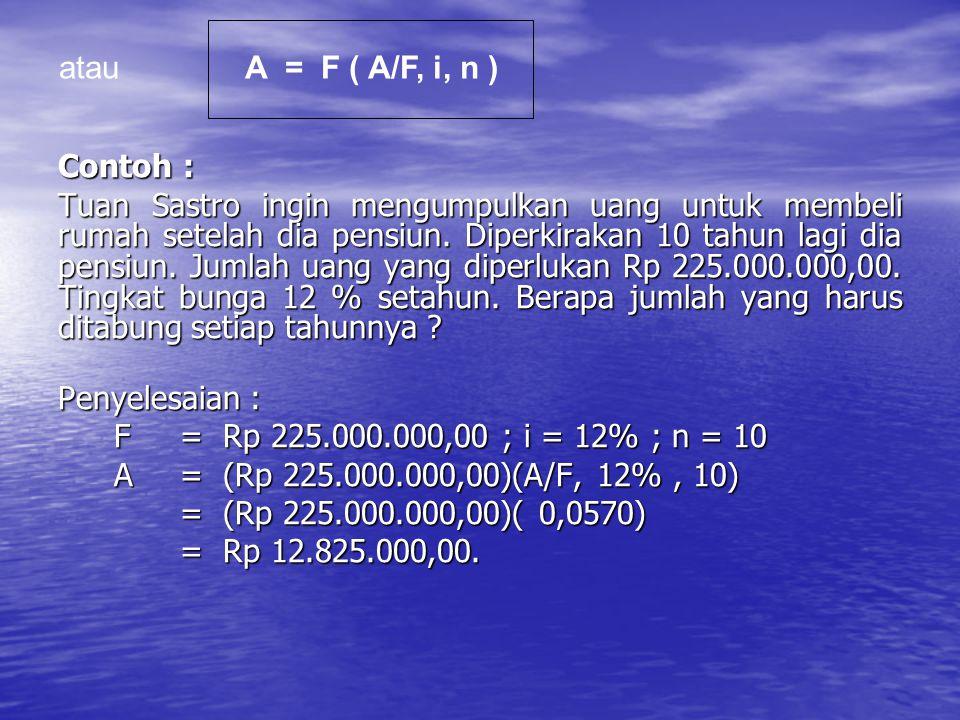 Contoh : Tuan Sastro ingin mengumpulkan uang untuk membeli rumah setelah dia pensiun. Diperkirakan 10 tahun lagi dia pensiun. Jumlah uang yang diperlu