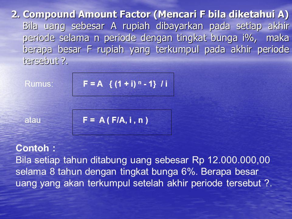 2. Compound Amount Factor (Mencari F bila diketahui A) Bila uang sebesar A rupiah dibayarkan pada setiap akhir periode selama n periode dengan tingkat