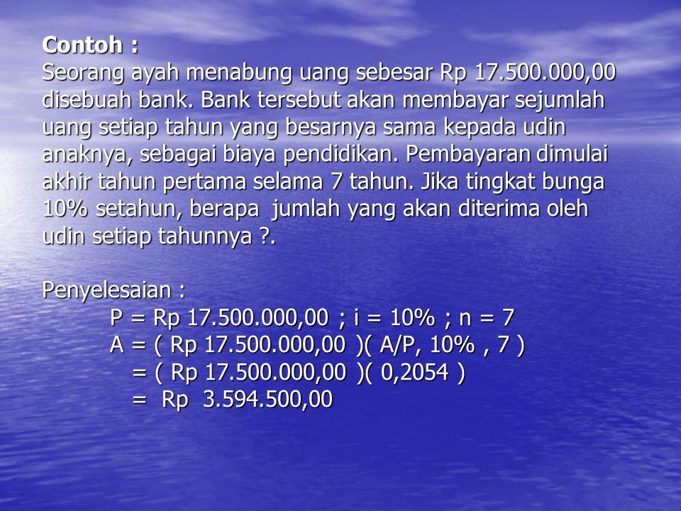 Contoh : Seorang ayah menabung uang sebesar Rp 17.500.000,00 disebuah bank. Bank tersebut akan membayar sejumlah uang setiap tahun yang besarnya sama