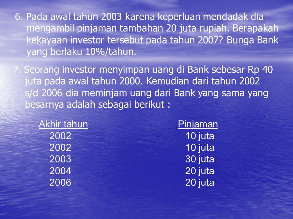 6. Pada awal tahun 2003 karena keperluan mendadak dia mengambil pinjaman tambahan 20 juta rupiah. Berapakah kekayaan investor tersebut pada tahun 2007