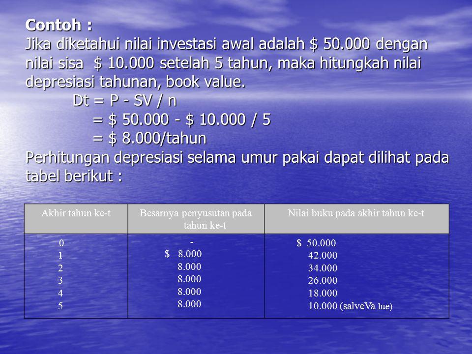 Contoh : Jika diketahui nilai investasi awal adalah $ 50.000 dengan nilai sisa $ 10.000 setelah 5 tahun, maka hitungkah nilai depresiasi tahunan, book