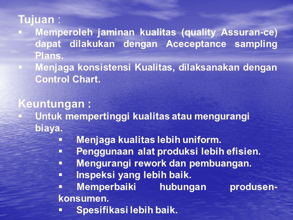 Tujuan :  Memperoleh jaminan kualitas (quality Assuran-ce) dapat dilakukan dengan Aceceptance sampling Plans.  Menjaga konsistensi Kualitas, dilaksa