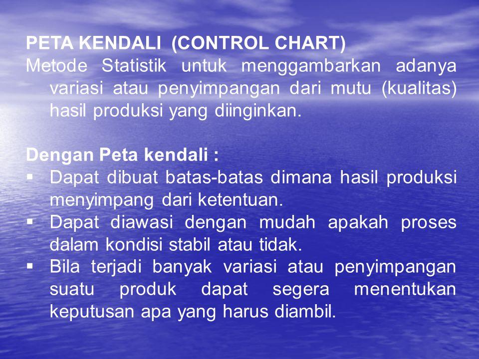 PETA KENDALI (CONTROL CHART) Metode Statistik untuk menggambarkan adanya variasi atau penyimpangan dari mutu (kualitas) hasil produksi yang diinginkan