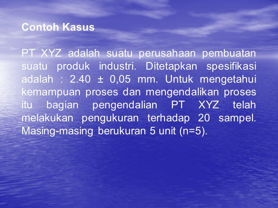 Contoh Kasus PT XYZ adalah suatu perusahaan pembuatan suatu produk industri. Ditetapkan spesifikasi adalah : 2.40 ± 0,05 mm. Untuk mengetahui kemampua