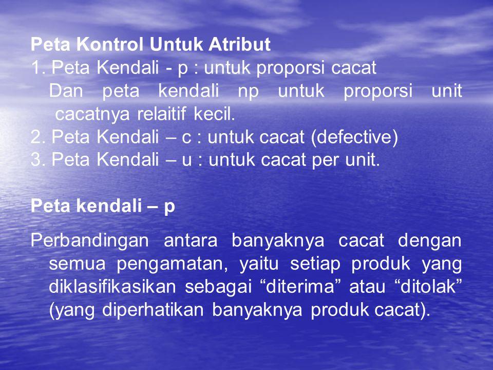 Peta Kontrol Untuk Atribut 1. Peta Kendali - p : untuk proporsi cacat Dan peta kendali np untuk proporsi unit cacatnya relaitif kecil. 2. Peta Kendali