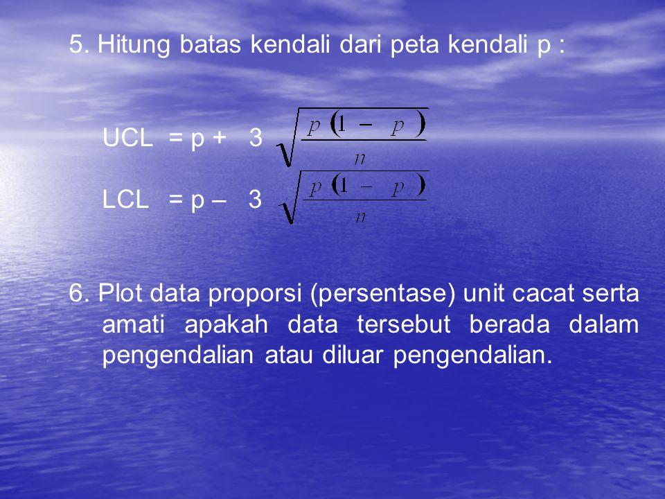 5. Hitung batas kendali dari peta kendali p : UCL= p + 3 LCL= p – 3 6. Plot data proporsi (persentase) unit cacat serta amati apakah data tersebut ber