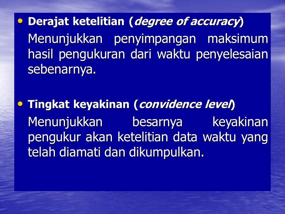 Derajat ketelitian (degree of accuracy) Menunjukkan penyimpangan maksimum hasil pengukuran dari waktu penyelesaian sebenarnya. Tingkat keyakinan (conv