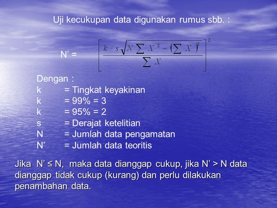 Uji kecukupan data digunakan rumus sbb. : N' = Dengan : k= Tingkat keyakinan k= 99% = 3 k= 95% = 2 s= Derajat ketelitian N= Jumlah data pengamatan N'=