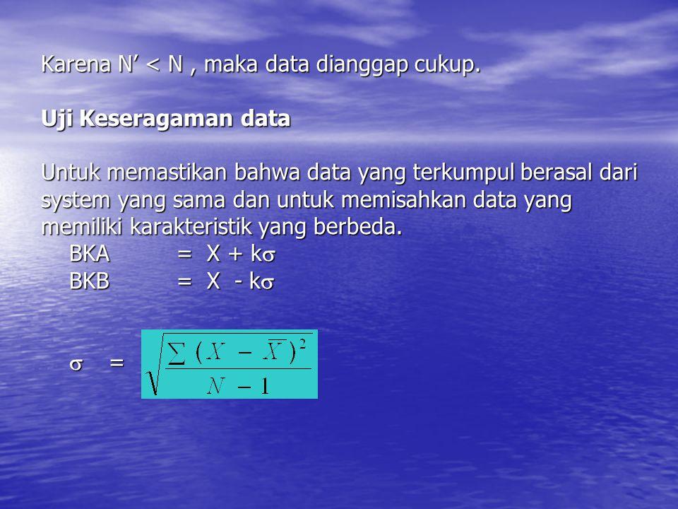 Karena N' < N, maka data dianggap cukup. Uji Keseragaman data Untuk memastikan bahwa data yang terkumpul berasal dari system yang sama dan untuk memis
