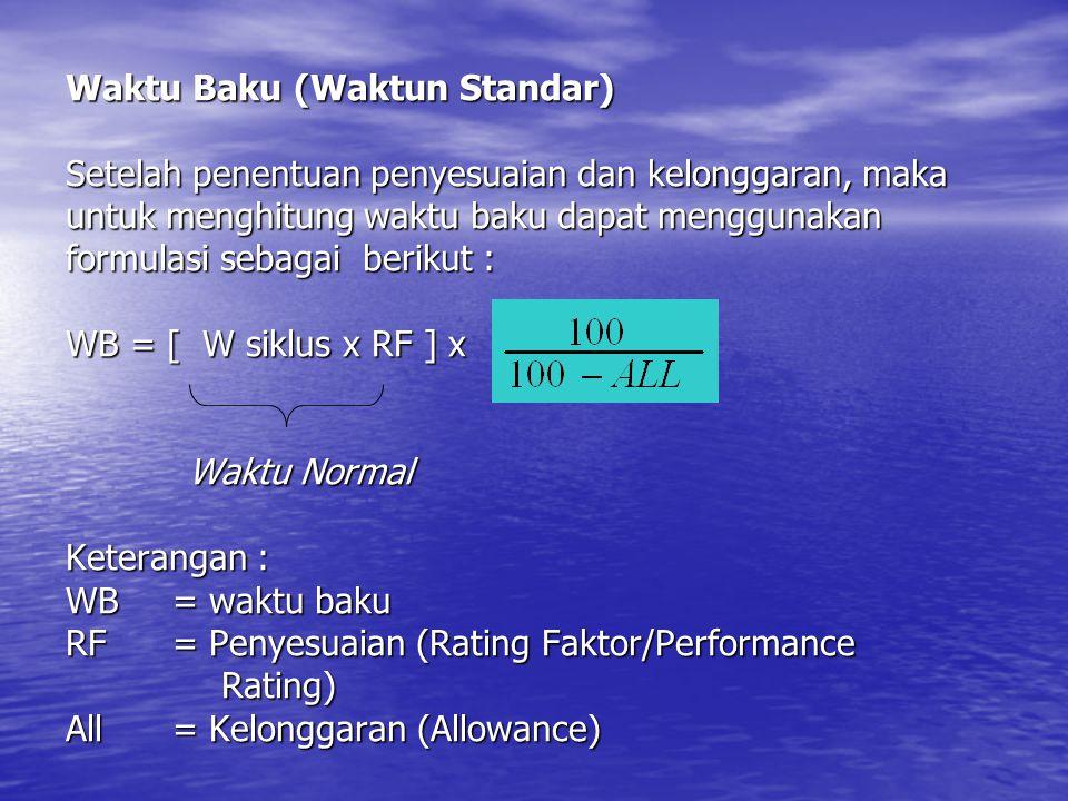 Waktu Baku (Waktun Standar) Setelah penentuan penyesuaian dan kelonggaran, maka untuk menghitung waktu baku dapat menggunakan formulasi sebagai beriku