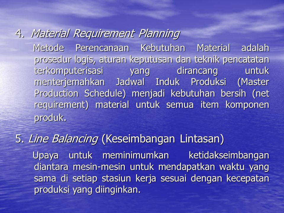 4. Material Requirement Planning Metode Perencanaan Kebutuhan Material adalah prosedur logis, aturan keputusan dan teknik pencatatan terkomputerisasi