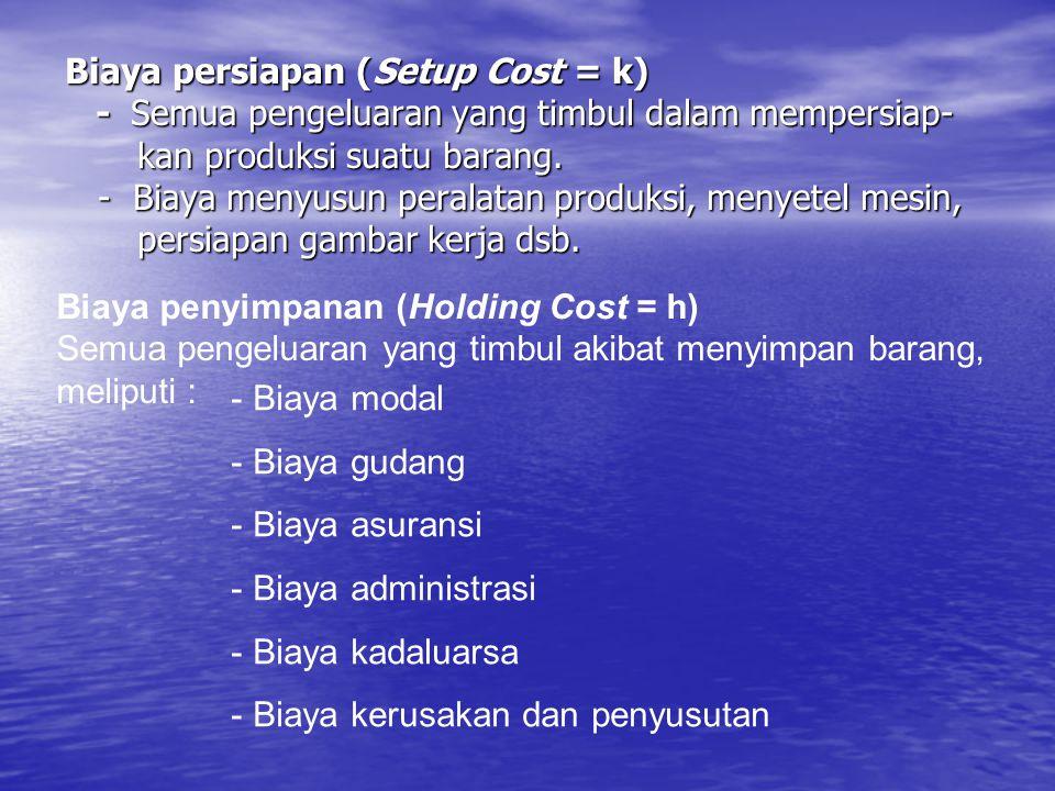 Biaya persiapan (Setup Cost = k) - Semua pengeluaran yang timbul dalam mempersiap- kan produksi suatu barang. - Biaya menyusun peralatan produksi, men