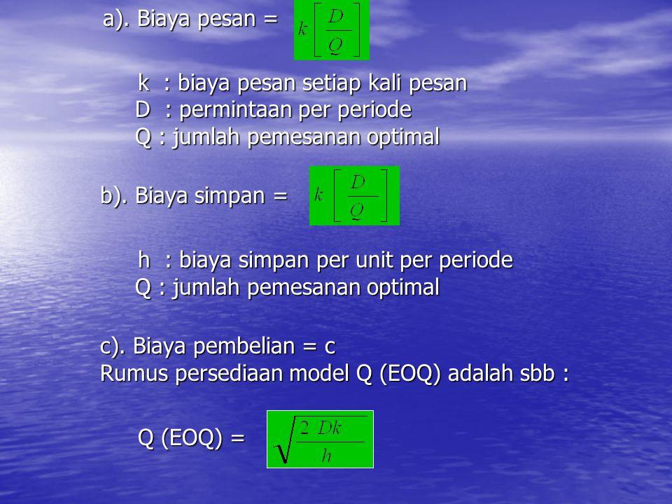 a). Biaya pesan = a). Biaya pesan = k : biaya pesan setiap kali pesan D : permintaan per periode Q : jumlah pemesanan optimal k : biaya pesan setiap k