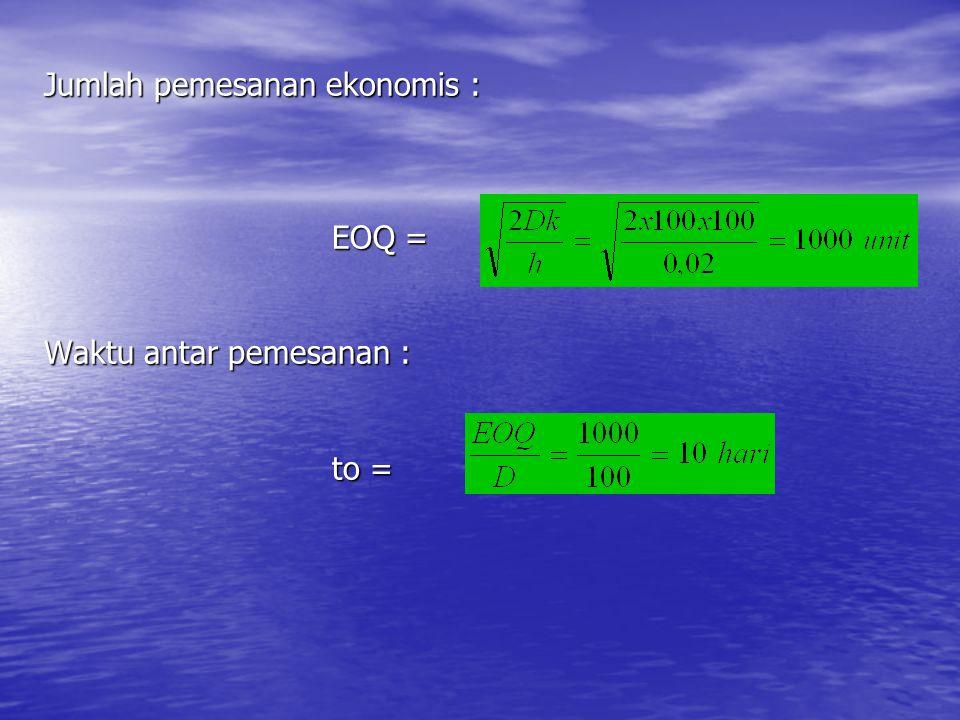 Jumlah pemesanan ekonomis : EOQ = Waktu antar pemesanan : to =