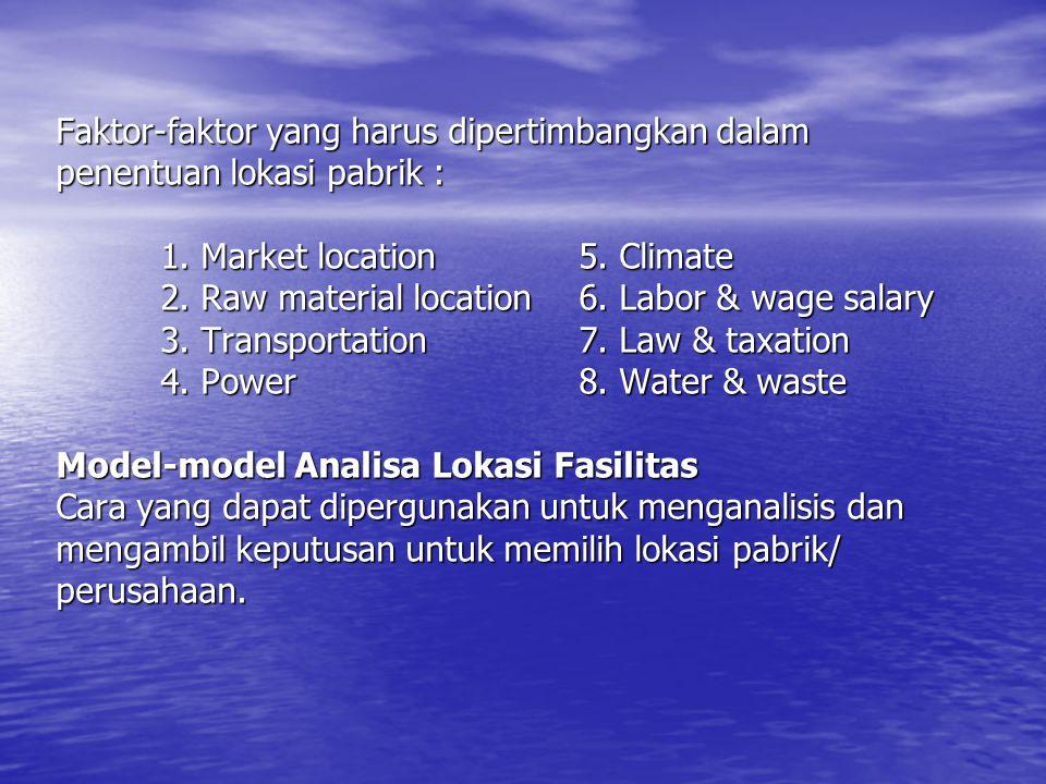 Faktor-faktor yang harus dipertimbangkan dalam penentuan lokasi pabrik : 1. Market location5. Climate 2. Raw material location6. Labor & wage salary 3