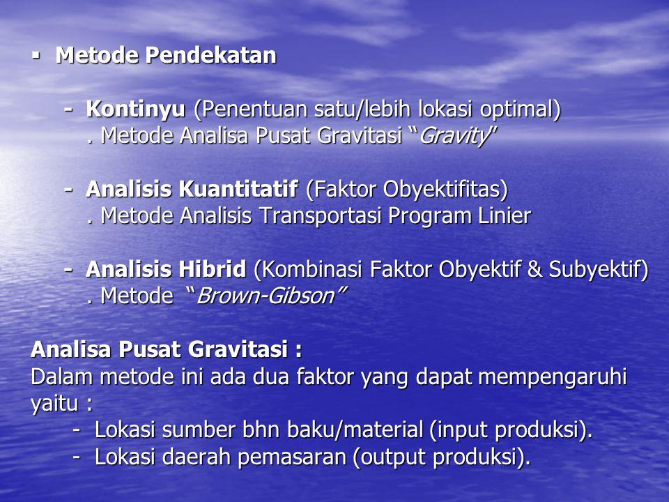 """ Metode Pendekatan - Kontinyu (Penentuan satu/lebih lokasi optimal). Metode Analisa Pusat Gravitasi """"Gravity"""" - Analisis Kuantitatif (Faktor Obyektif"""
