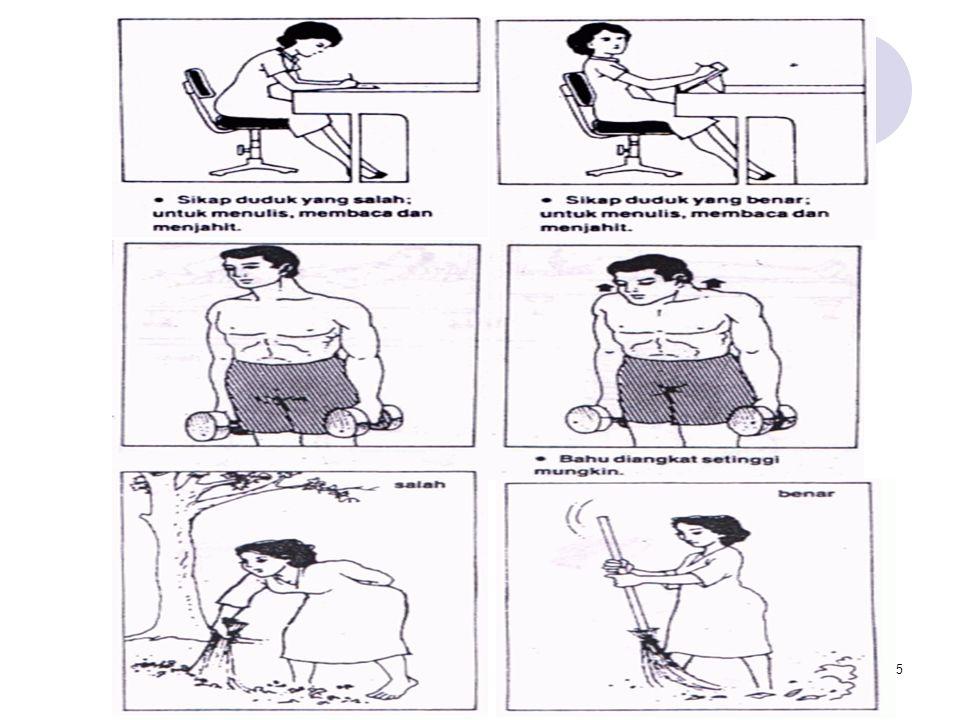 4. Produktivitas : a. Faktor manusia : motivasi, ketrampilan b. Faktor alat : tradisionil, modern/ergonomik, mekanik c. Faktor cara : tradisionil, mod