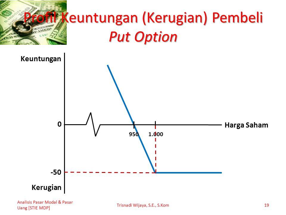 Profil Keuntungan (Kerugian) Pembeli Put Option Analisis Pasar Modal & Pasar Uang [STIE MDP] Trisnadi Wijaya, S.E., S.Kom19 -50 1.000 950 0 Keuntungan Kerugian Harga Saham